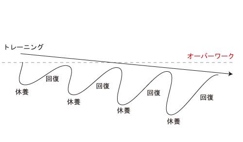 kaifuku02