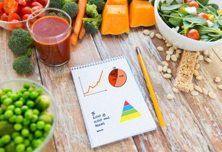 ダイエットのカロリー計算方法|摂取カロリーだけでなくだけでなく三大栄養素も計算する!