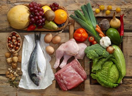 正しいダイエット方法知ってますか?知らないと損する正しいダイエット方法